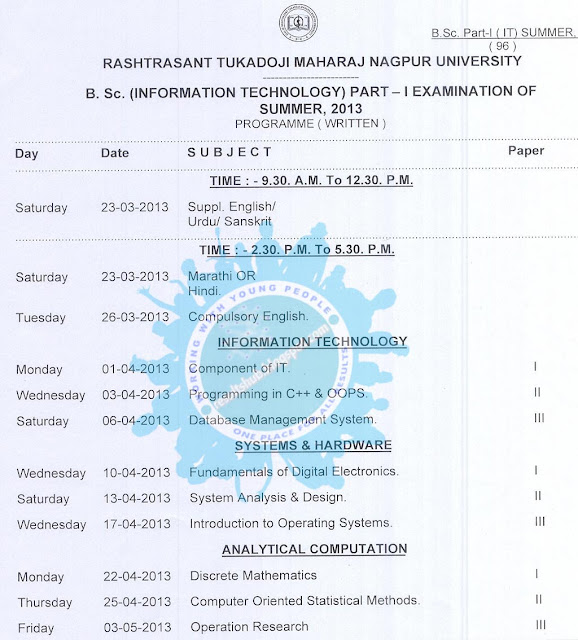 B.Sc. IT Summer 2013 First Year Timetable Summer 2013