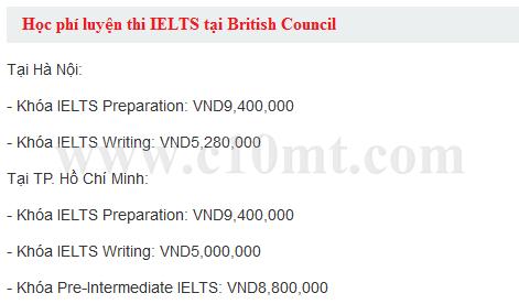Học phí luyện thi IELTS tại British Council