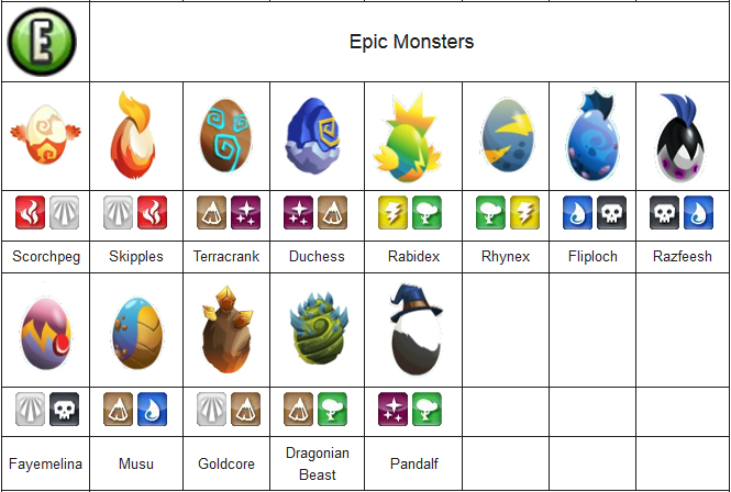 Info Monster Legends