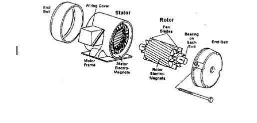 Makalah transformator trafo lets study together dalam keadaan sederhana transformator mempunyai bagian bagian sebagai berikut ccuart Gallery