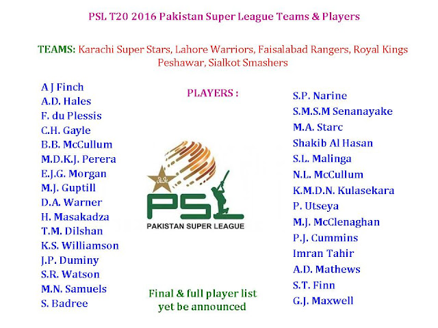 PSL T20 2016 Pakistan Super League Teams & Players,PSL T20 2016 Pakistan Super League schedule,PSL T20 2016 Pakistan Super League fixture,PSL T20 2016 Pakistan Super League time table,PSL T20 2016 Pakistan Super League all players,Pakistan Super League 2016 teams,PSL T20 2016,schedule,pakistani players,match timing,match detaily,t20 PSL 2016,fixture,Foreign players,teams,players,Karachi,Lahore,Sialkot,Peshawar,Faisalabad,local time