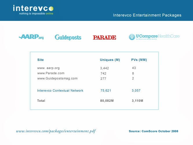 Interervco site 2