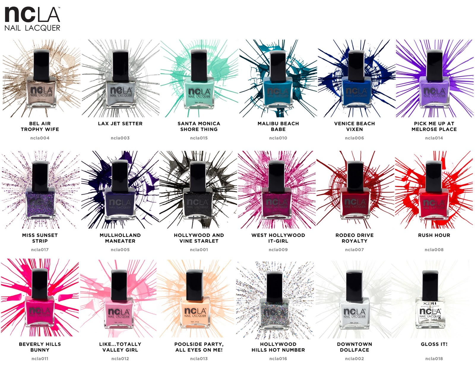 CANDY COATED TIPS: NCLA Nail Lacquer