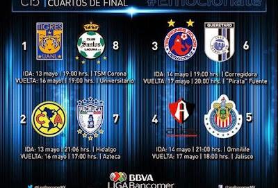 Horarios Liguilla Clausura 2015