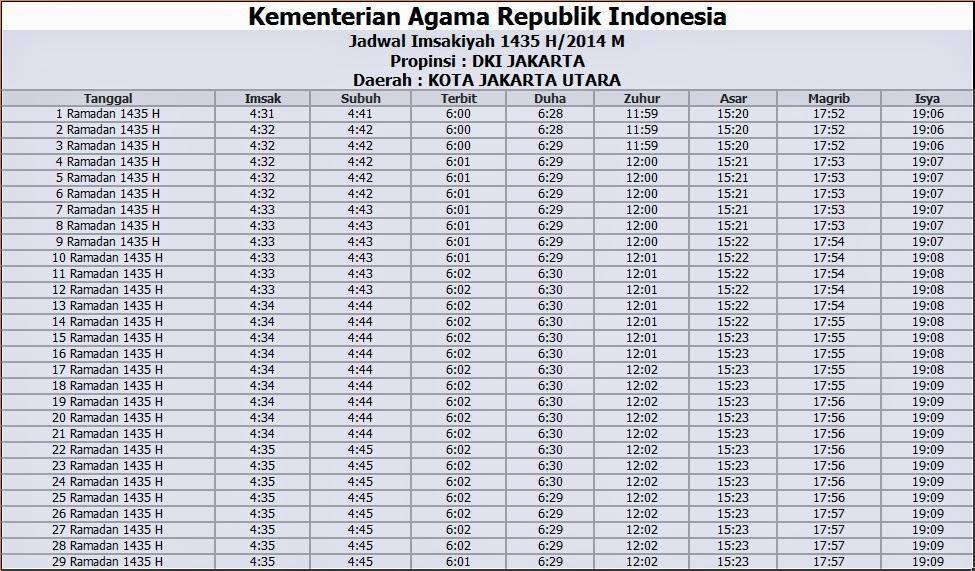 Jadwal Imsakiya / Buka Puasa Daerah Jakarta Utara