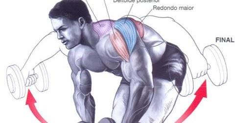 exercícios para ombro inclinado