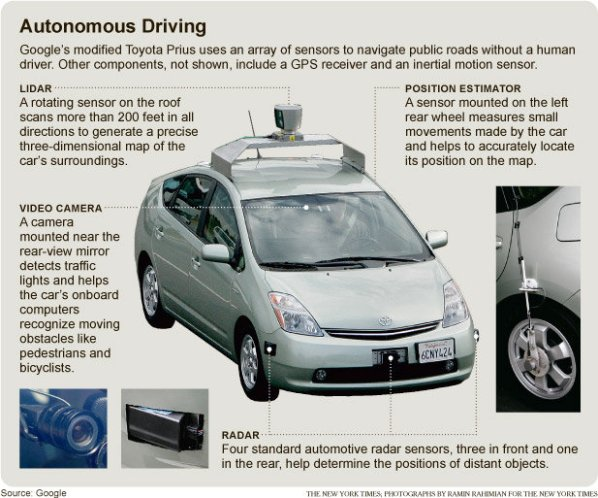 google auto self driving car