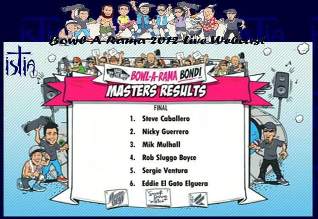 Bondi Bowl A Rama 2012, results, Pedro Barros, Rune Glifberg, Bucky Lasek, Nathan Beck, Nolan Munroe, Joshua Rodriguez, Steven Pineiro, Steve Caballero,  Nicky Guerrero,  Mik Mulhall