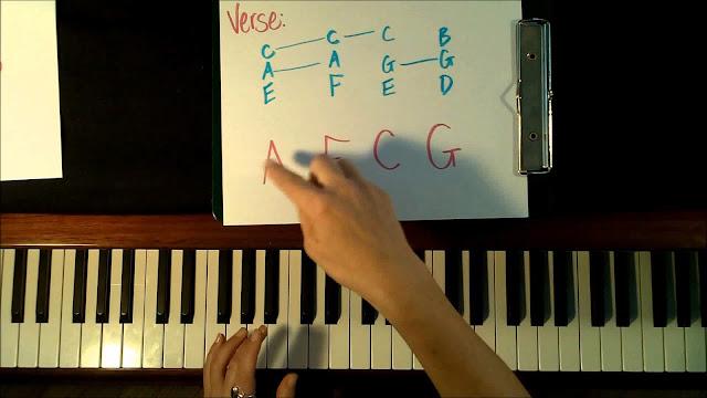download aplikasi piano untuk laptop free komputer