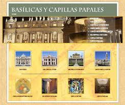 BASÍLICAS DE ROMA