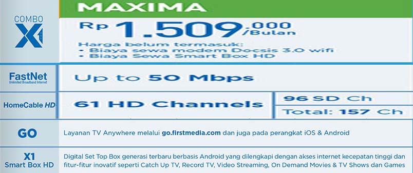 Paket Combo MAXIMA (WiFi)