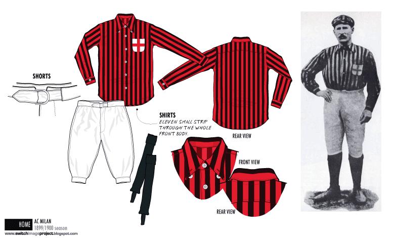 Football teams shirt and kits fan: AC Milan 1899/1900 completed kits