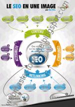 Stratégie du référencement en infographie