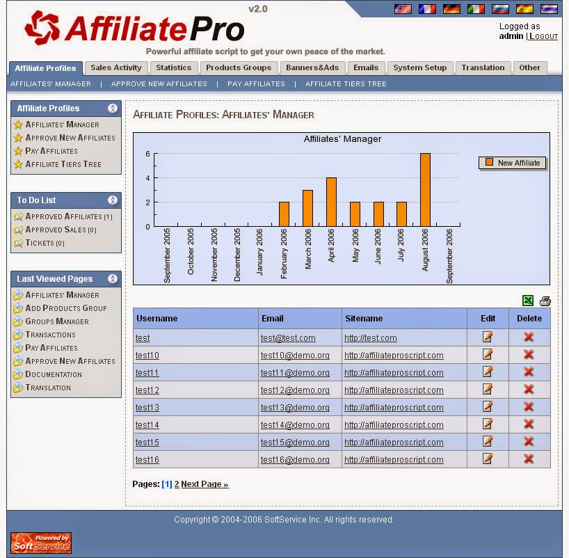Totally free Affiliate Software program Commission Crusher - Steve Iser's Free of charge Affiliate Application Download - No cost Affiliate Software program Techniques Unwrapped