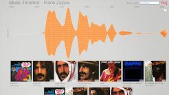 Music Timeline: Frank Zappa