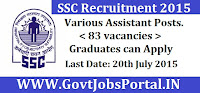 SSC ER Recruitment 2015