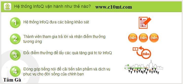 He thong van hanh cua InfoQ VN