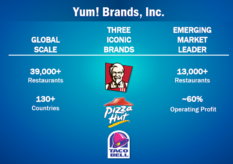 yum brands reputation management