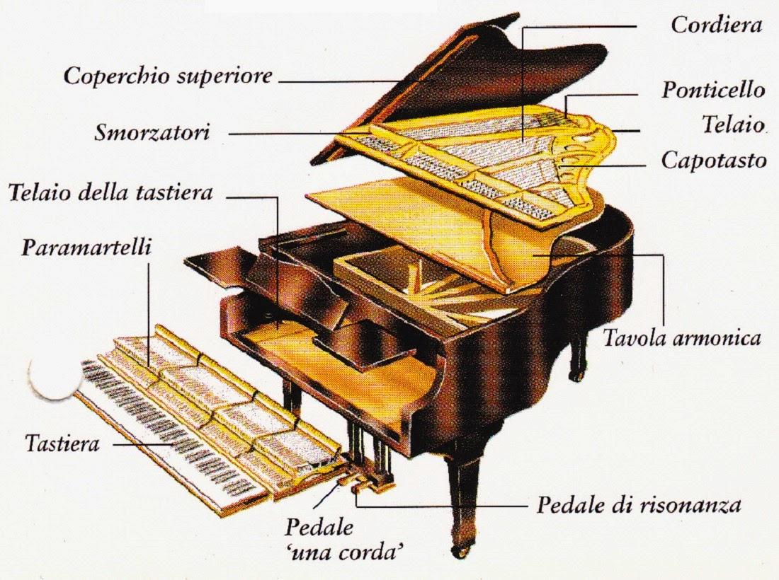 Gocce di note strumenti musicali pianoforte a coda for Apri le foto del piano