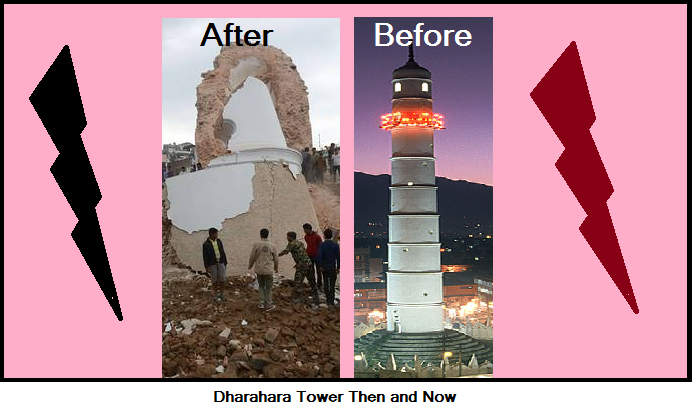 Dharahara Tower Then and Now
