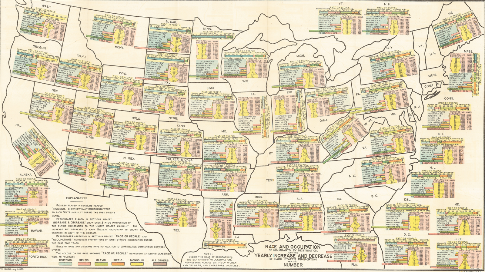 america as a nation of immigrants essay The us is becoming more of a nation of immigrants every day—just as it was, but in very different ways, a century ago.