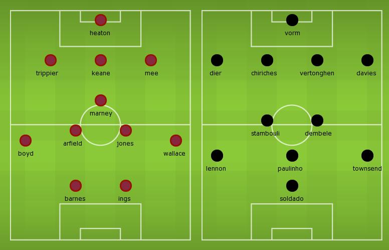 Possible Lineups FA Cup: Burnley vs Tottenham