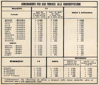 Flash 1964 di generazioni e pick up settembre 2011 for Abbonamento rai