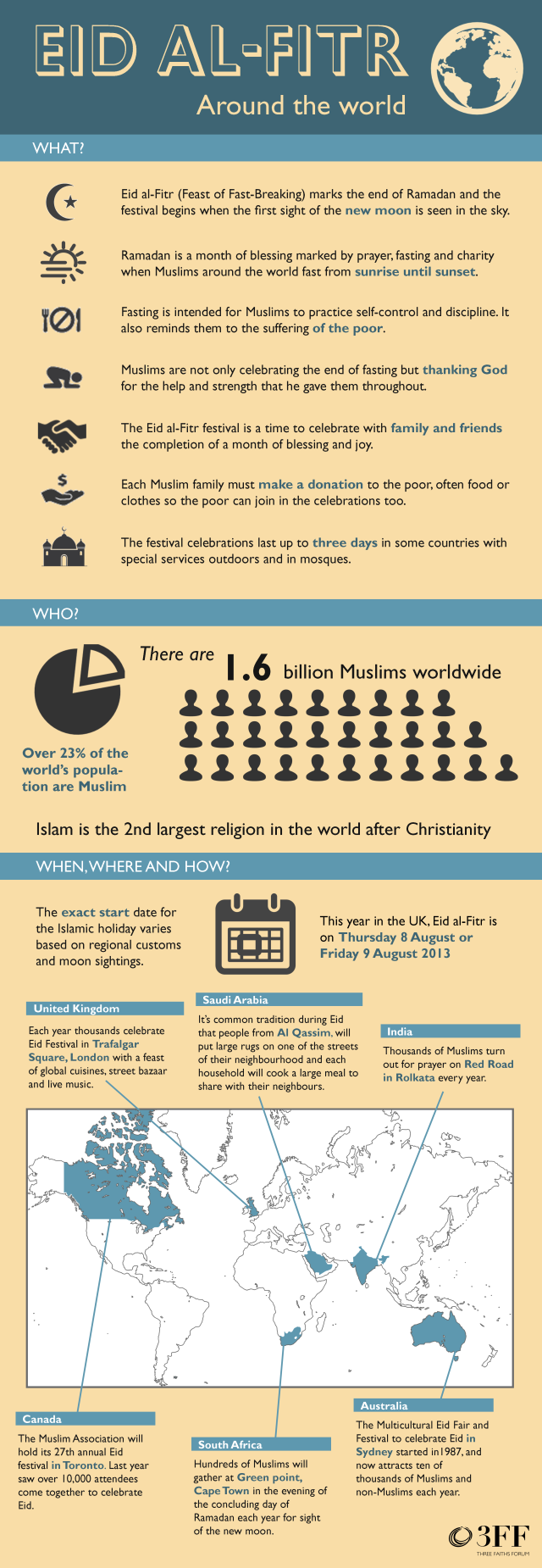 #Eid al-Fitr Around the World - #infographic