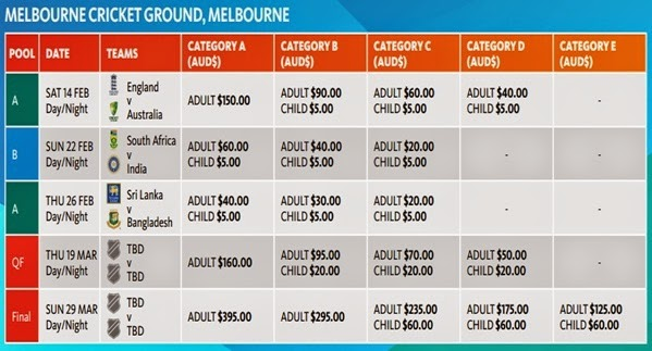 Melbourne cricket ground, Melbourne ticket price, ICC Cricket World Cup 2015
