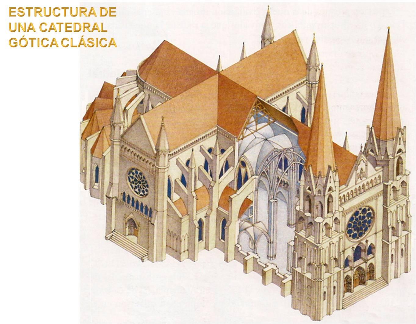 Arel arte arquitectura g tica for Arquitectura gotica partes