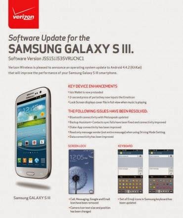 Android 4.4 KitKat, Kitkat, Android Kitkat, Android 4.4 KitKat Update Galaxy S3 Models
