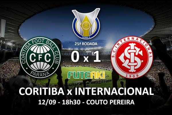 Veja o resumo da partida com o gol e os melhores momentos de Coritiba 0x1 Internacional pela 25ª rodada do Brasileirão 2015.
