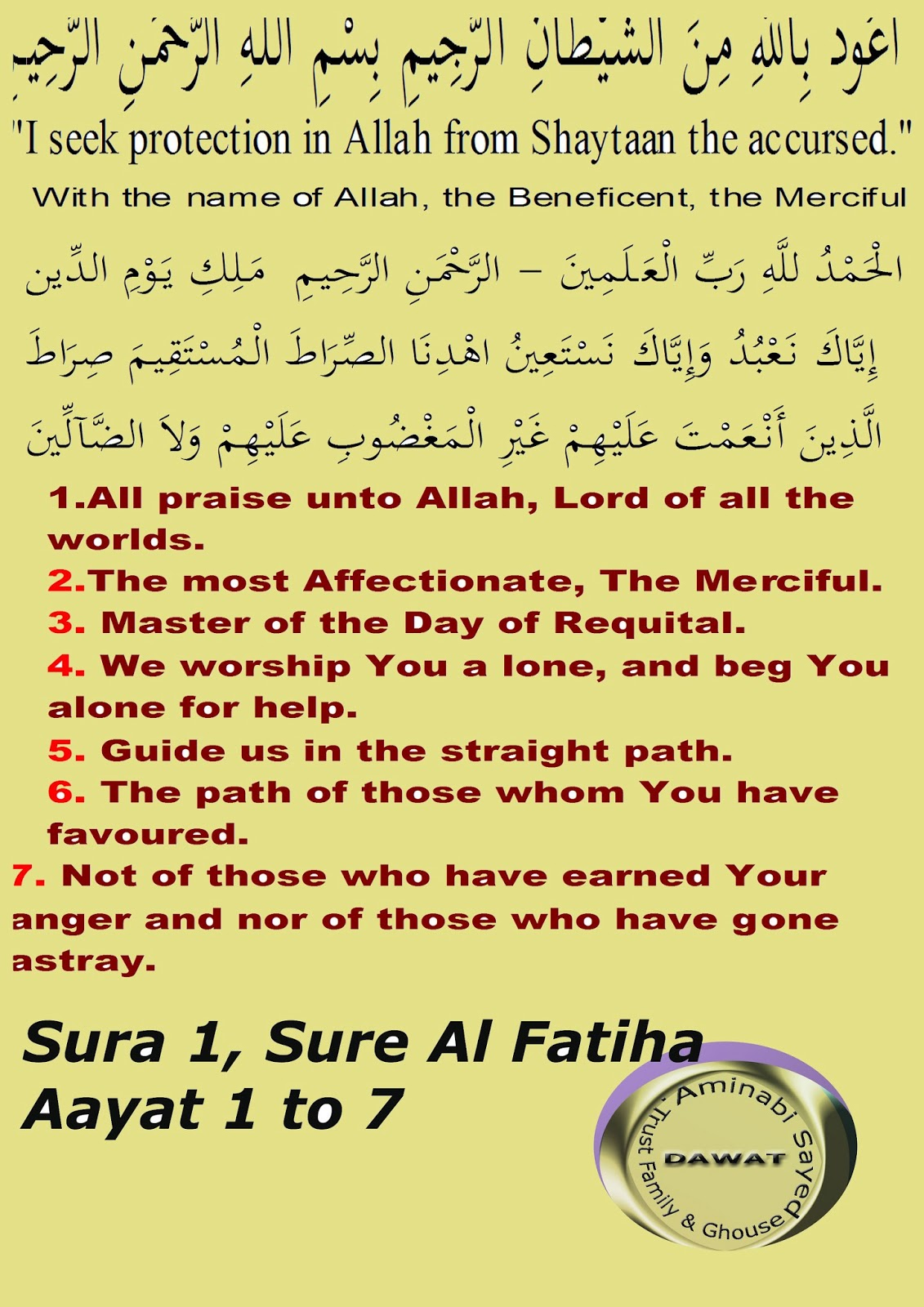 al quran urdu translation
