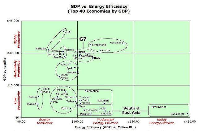 Energy Systems Design-058:048