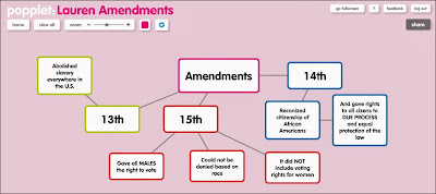 14th admendment essays This is an essay about the enforcement clause in the constitution the heritage guide to the constitution related essays next essay suffrage—race.