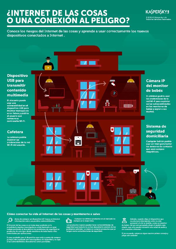e Kaspersky-Lab-exponen-riesgos-dispositivos-domésticos-inteligentes