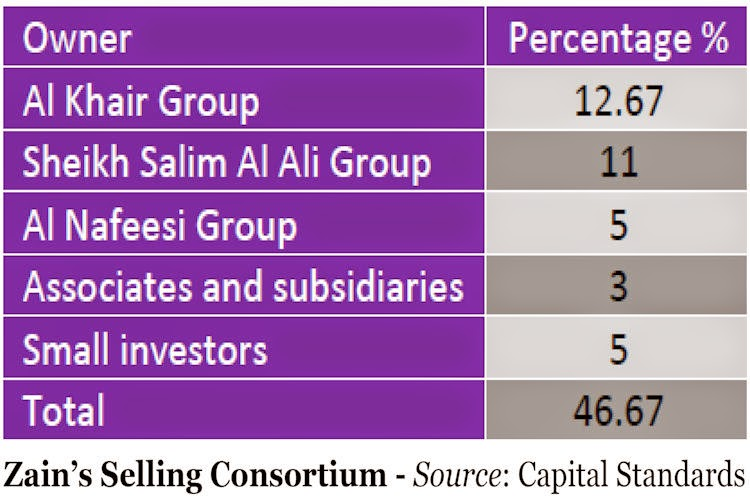 CAPITAL-STANDARDS-Zain's-Selling-Consortium