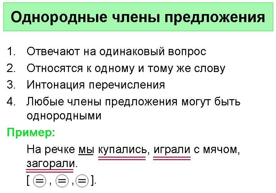 Русский Язык 5 Класс Быстрова Словарный Диктант