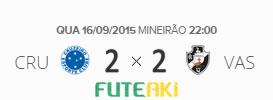 O placar de Cruzeiro 2x2 Vasco pela 26ª rodada do Brasileirão 2015