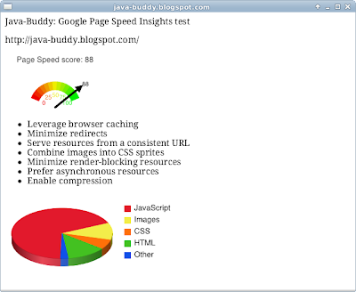 Embed Google PageSpeed Insights in JavaFX WebView
