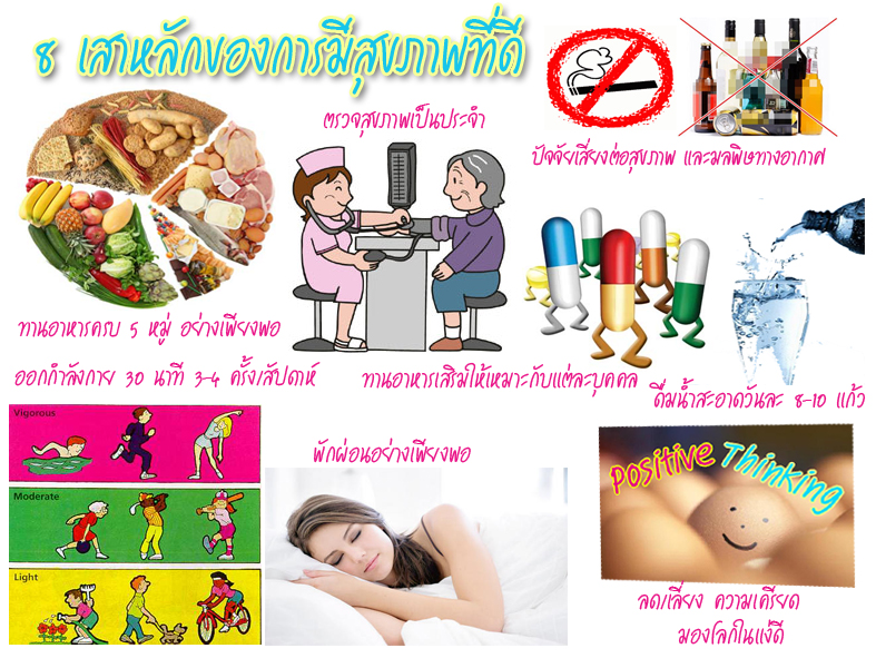 การดูแลสุขภาพ