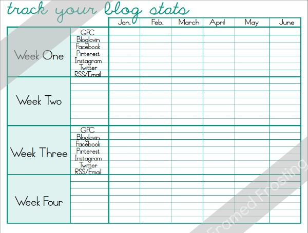 5 Bloggers Documents -- from Framed Frosting blog