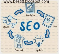 Best top Tips for small business after doing seo on site.More visitors attraction tips on site by Best IT Training