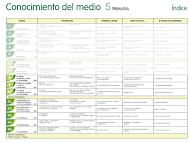Libro digital de C. DEL MEDIO (temas 8-15)