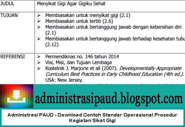 Administrasi PAUD - Download Contoh Standar Operasional Prosedur Kegiatan Sikat Gigi