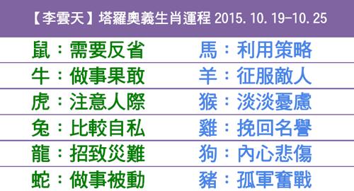 【李雲天】塔羅奧義生肖運程2015.10.19-10.25
