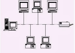 Pengertian Jaringan Komputer dan Manfaatnya