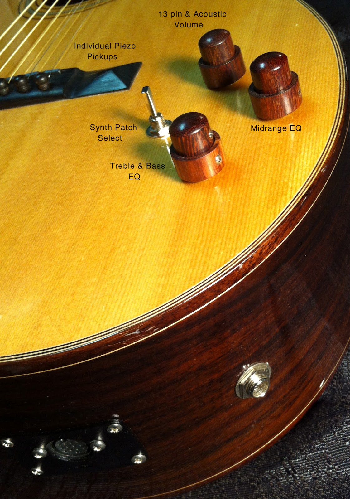 http://2.bp.blogspot.com/-3_r3oAvrEP4/T2_P5zHzGDI/AAAAAAAAAKc/bWoZyRfwQb8/s1600/2-Acoustic-MIDI-with+Controls+labeled.jpg