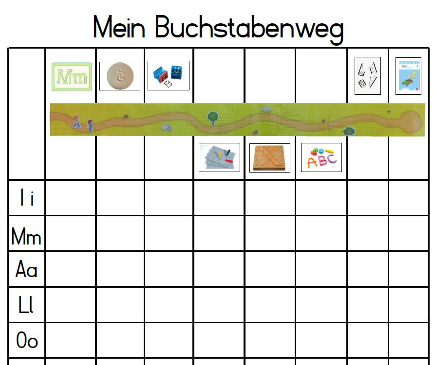 Buchstabe A Grundschule Arbeitsblatt : Arbeitsblatt vorschule buchstabe r grundschule