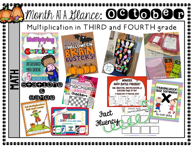 Fabulous resources for teaching multiplication with Ideas by Jivey